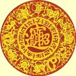 Китайський гороскоп на 2011 рік