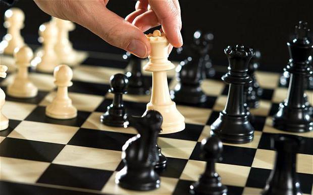 міжнародний день шахів