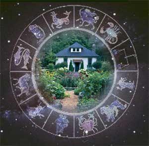 Місячний календар 2016 року садівника і городника