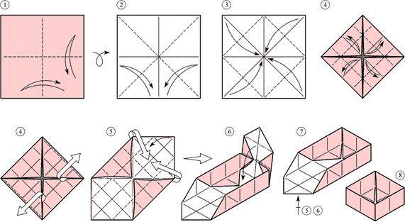 Орігамі коробочка з паперу: покрокова інструкція з виготовлення