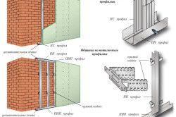 Схема обшивки стін гіпсокартоном на металевий каркас