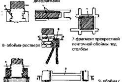 Посилення фундаменту будинку методом цементації