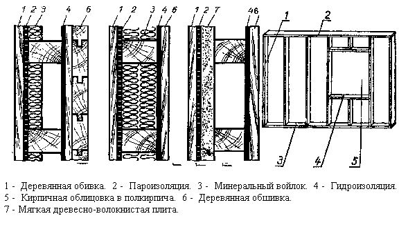 Початок будівництва каркасної лазні